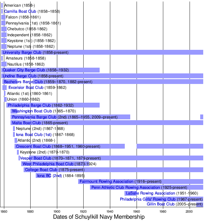 "Search Results for ""Black History Timeline Printable ..."