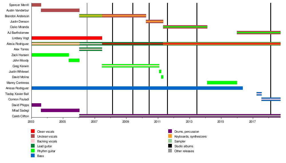 Eyes Set to Kill - Wikipedia