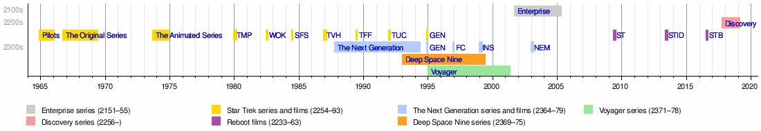 1994 Star Trek The Next Generation 7TH saison Hugh Borg avec bonus Action Base