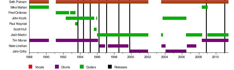 Anal Cunt Wikipedia 15