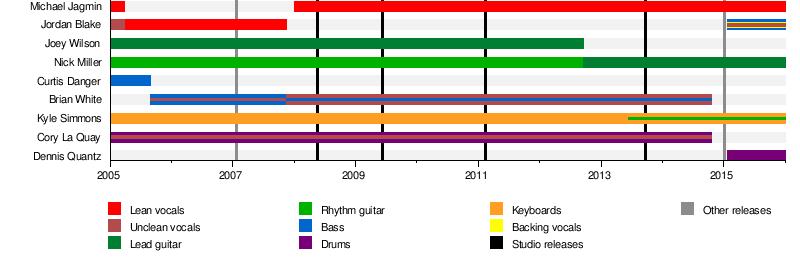 Skylit drive wikipedia the free encyclopedia