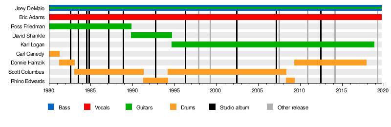 Manowar - Wikipedia