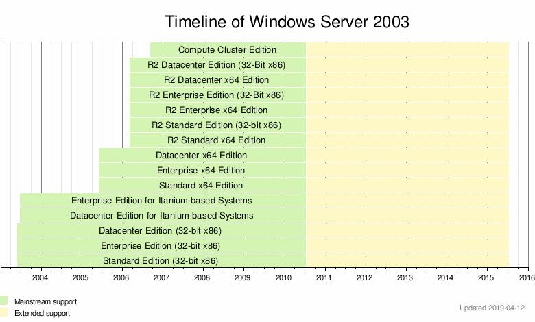 Isa Server 2004 Pdf