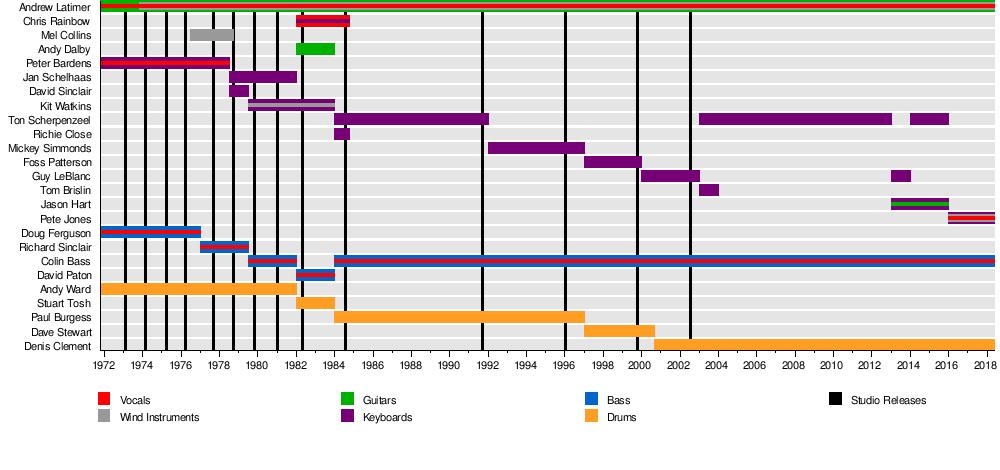 Camel (band) - Wikipedia