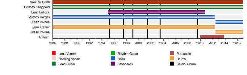Sugar Ray Wikipedia The Free Encyclopedia