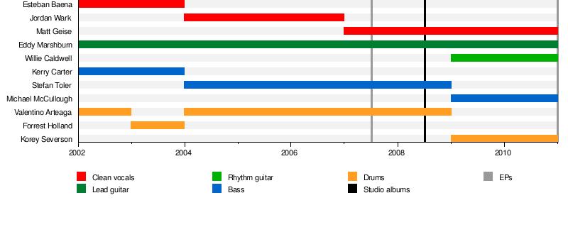 Lower Definition - Wikipedia