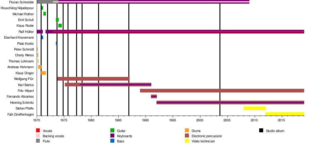 Kraftwerk Wikipedia