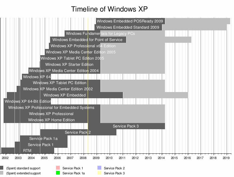 Windows Xp Wikipedia