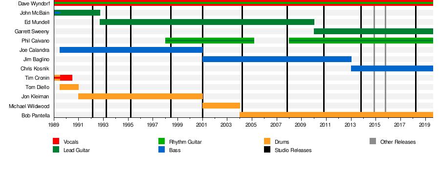 Trackmaster Value Line