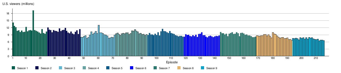 hawaii five o season 1 episode 24 summary