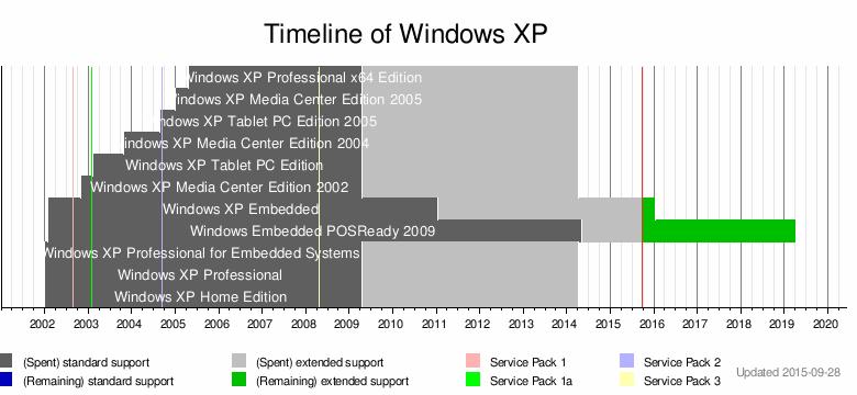 Encyclopedia for windows xp
