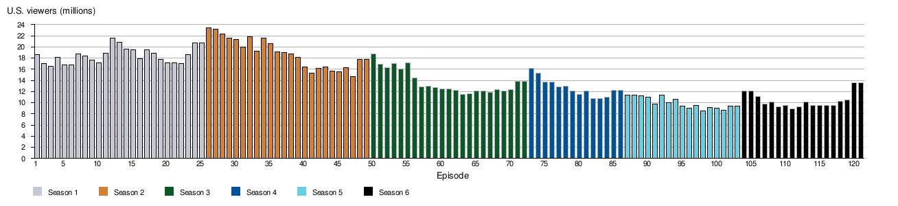 lost season 6 soundtrack download