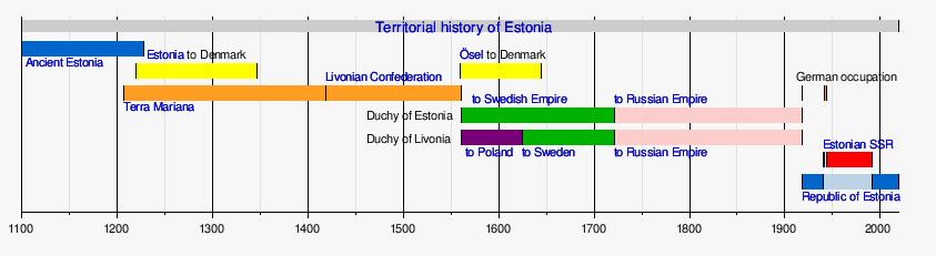 Estonia - Wikipedia