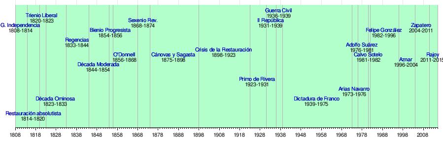 Usuariongel luis alfaroartculos wikipedia la enciclopedia libre esta es de condados catalanes y est traducida de la wiki catalana urtaz Image collections