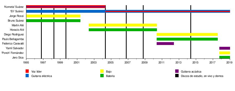 Lista de enfermedades raras wikipedia