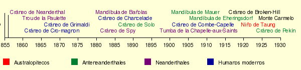 historia y origen de las matematicas:
