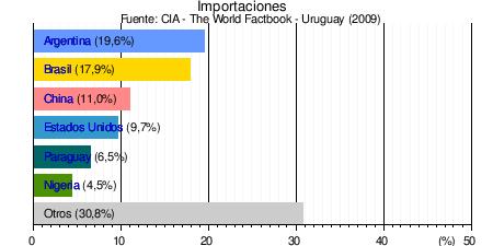 JORNADA DE LAS NACIONES - URUGUAY 90e2b09dac5ad8411670396d3b5305a8