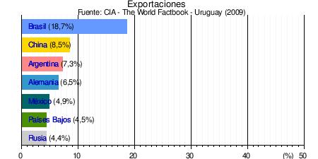 JORNADA DE LAS NACIONES - URUGUAY Ed8a603e98aec431b88e70a6d20a7f64