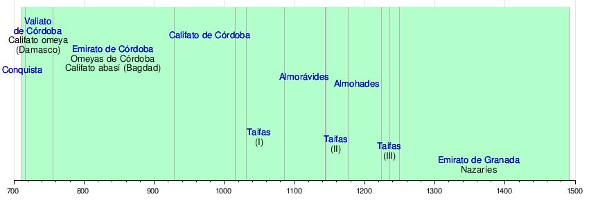 Noria elevadora de agua en el molino de la albolafia c 243 rdoba de