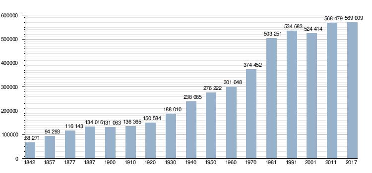 Mlaga Wikipedia La Enciclopedia Libre