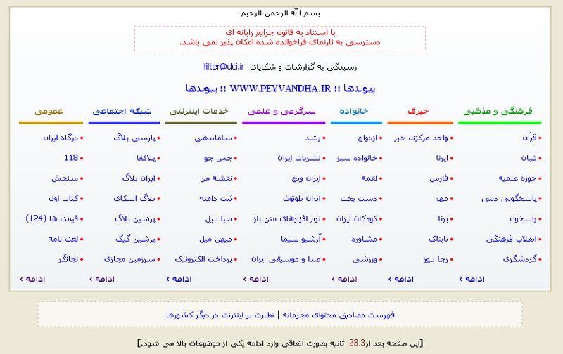 پرونده:Filter-IRI-2011-02-14.PNG