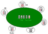 PokerExample.JPG
