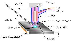 جوشکاری سازه های فولادی (روش قوسی با الکترود روکش دار)