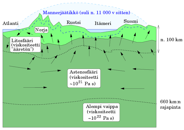 Maankohoaminen Suomessa