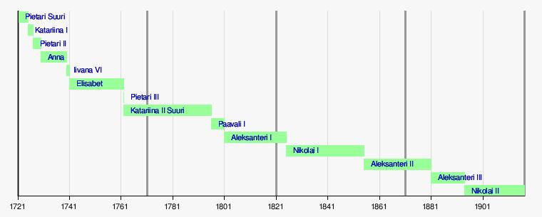 Number of pages. 52 site sisältää myös modernin kirkkomusiikin, joka on viime vuosikymmeninä.