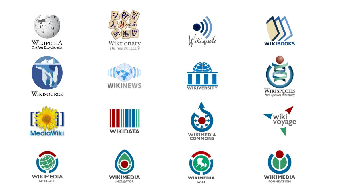 File Wikimedia Brandresearch Visualguide2 Png Wikimedia Foundation Governance Wiki