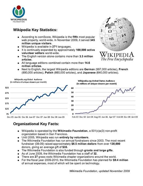 File:WP Key Facts November 09.pdf