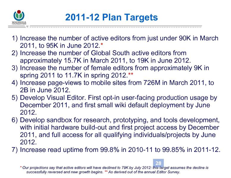 File:2011-12 Wikimedia Foundation Plan FINAL FOR WEBSITE .pdf