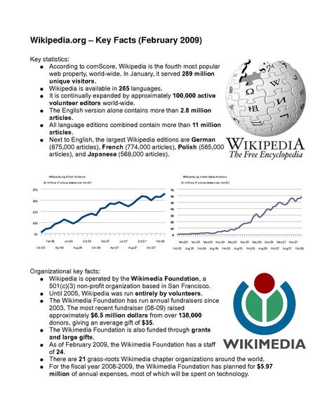 File:WP Key Facts Feb 2009.pdf