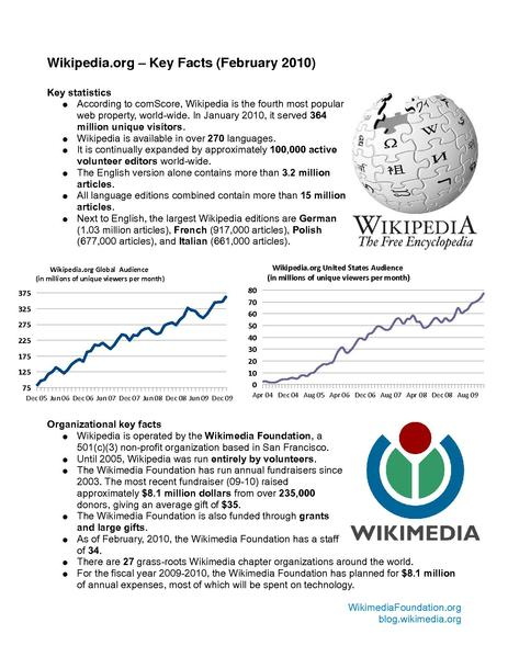 File:WP Key Facts feb 2010.pdf