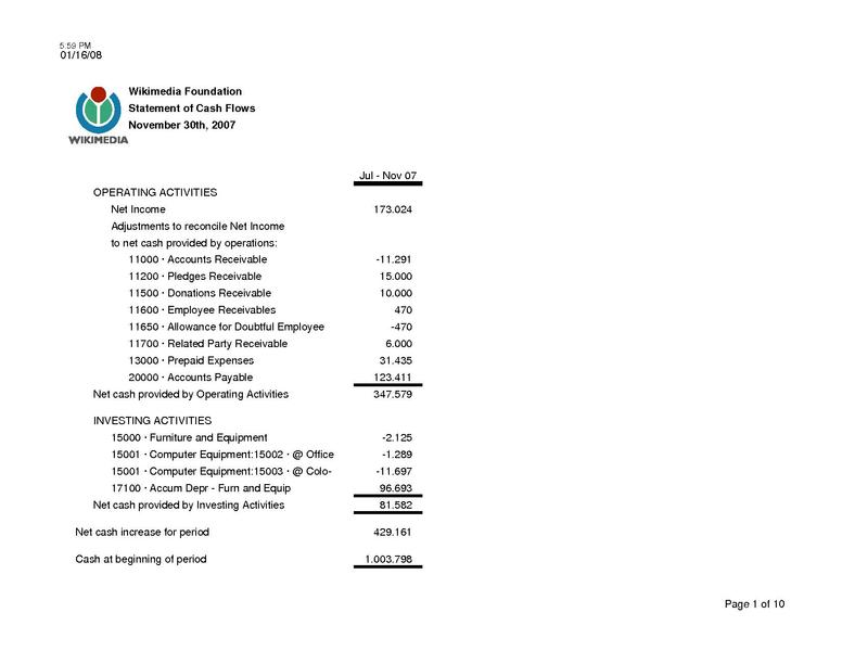 File Wmf Financial Statements July 1 To November 30 2007 1