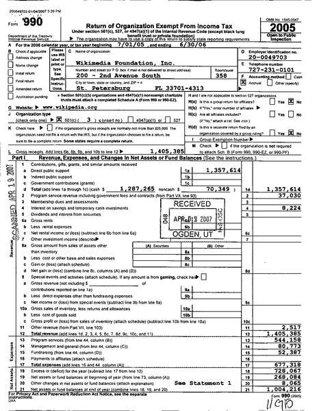 File:WMF 2006 Form 990.pdf - Wikimedia Foundation