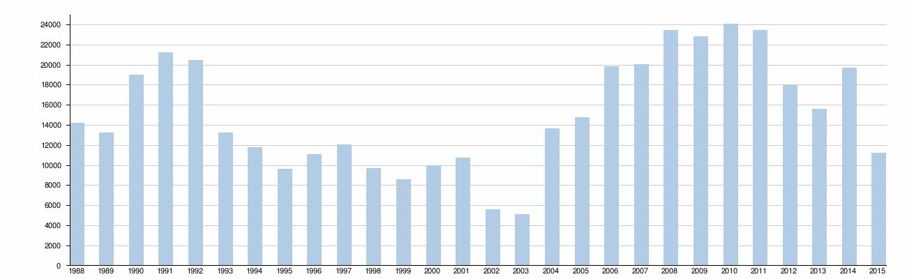 Super Démographie de la Belgique — Wikipédia HS23