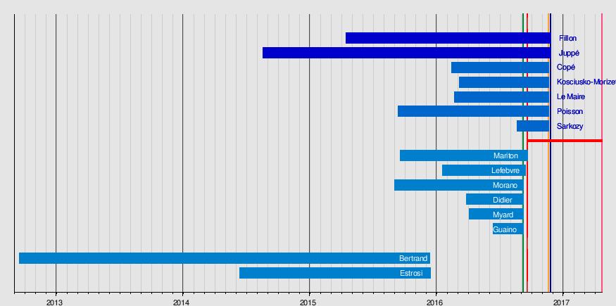 Date Limite Depot D Ef Bf Bdclaration De Grossesse Caf