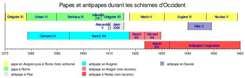 Guerre de Cent Ans — Wikipédia