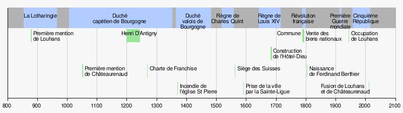 Le Mag du Zénith de Dijon N°15