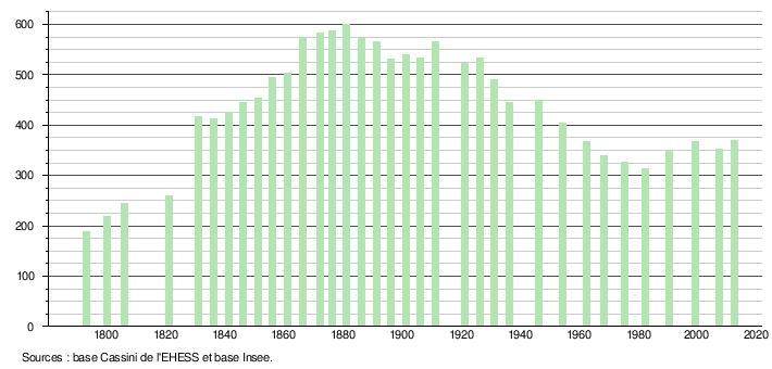 Chevresis Monceau Wikipedia