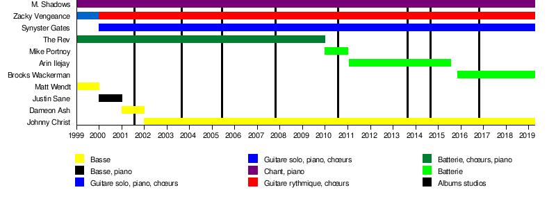 Speed datation Québec 2014 qu'est-ce que le terme d'argot Hook up signifie