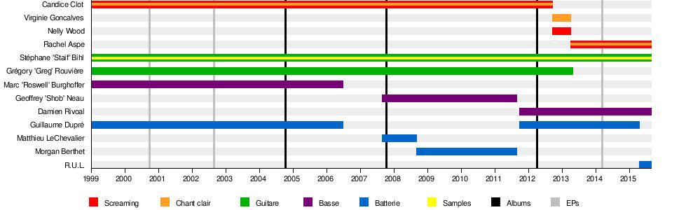 Eths - Tératologie