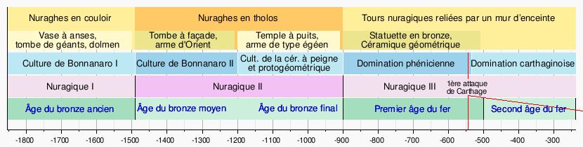 Bien-aimé Wikipédia:Atelier graphique/Images à améliorer/Archives/Novembre  ED34
