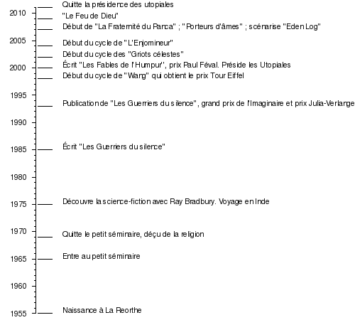 terra mater trilogie les guerriers du silence 2