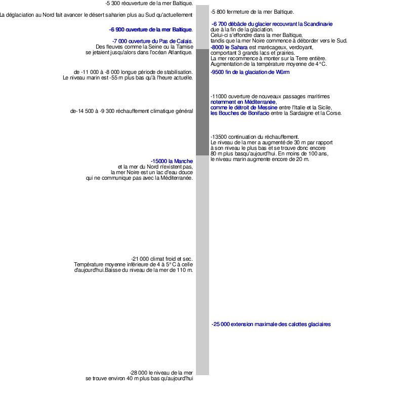 Timeline of the Euromaidan  Wikipedia