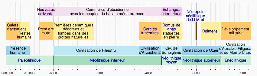 Célèbre Wikipédia:Atelier graphique/Images à améliorer/Archives/Novembre  TR12