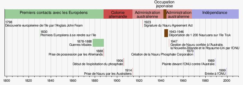 politique antitabac - Franais-Anglais Dictionnaire - Glosbe