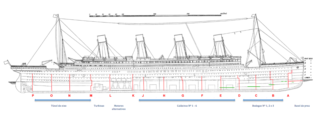 Diagrama do RMS Titanic