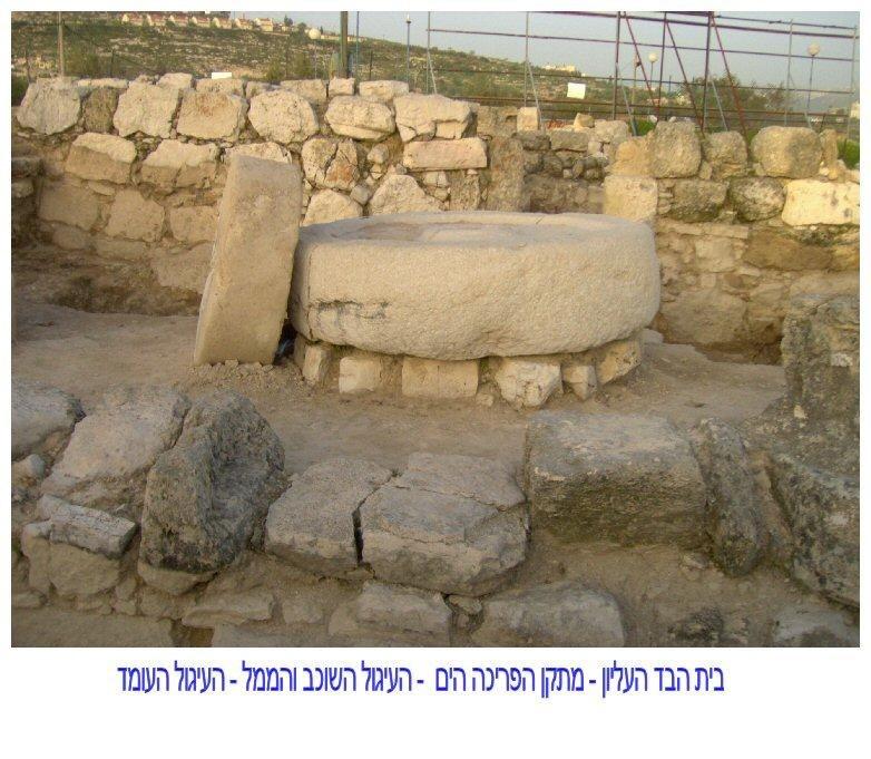 ארכאולוגיה קדומים 2